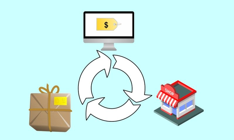 12 Best Shopify Drop Shipping Business Ideas to Make Money
