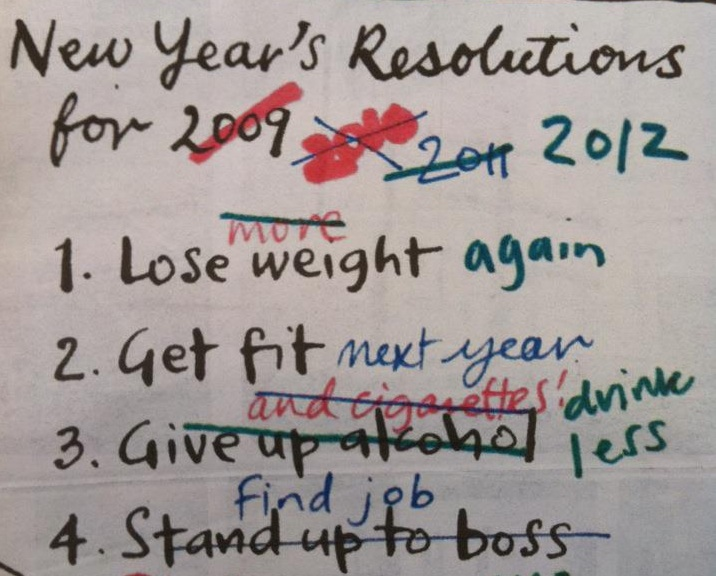 Why New Year Resolutions fail?